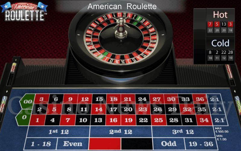 Bàn Roulette kiểu Mỹ