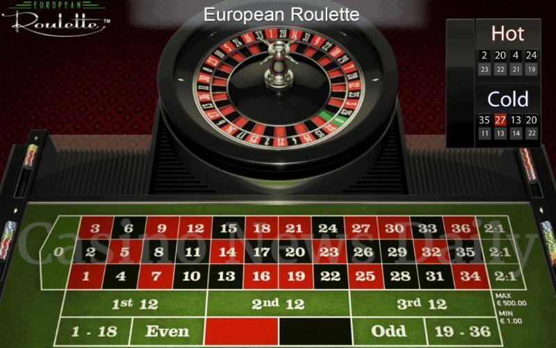 Bàn Roulette