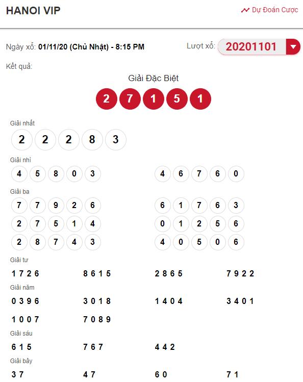 Kết quả Xổ số Hà Nội VIP